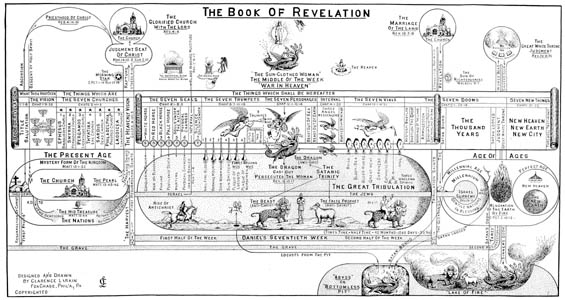 The Book of Revelation Chart by Clarence Larkin