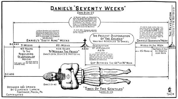 Daniel's Seventy Weeks Chart by Clarence Larkin